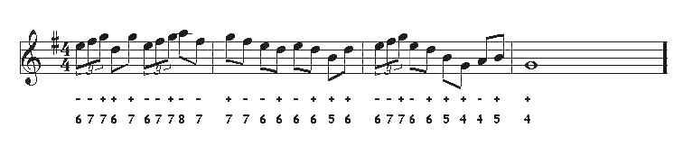 Harmonica blues harmonica tabs in c : Brendan Power Harmonica